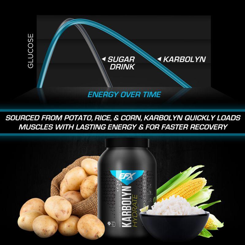 Karbolyn Hydrate Key Point