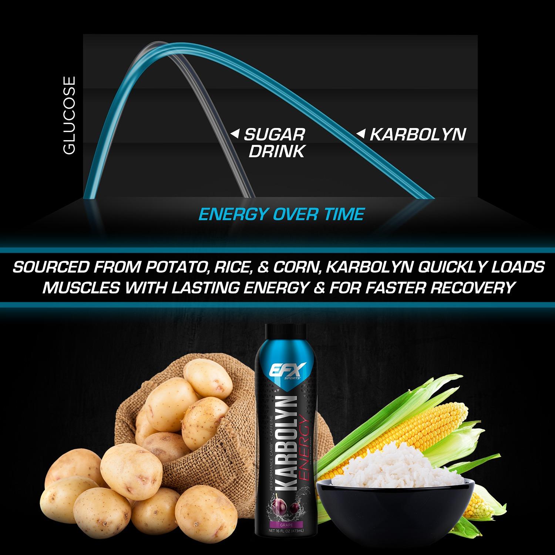 Karbolyn Energy RTD - Grape
